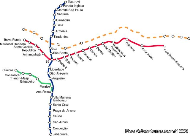 Sao Paulo Public Transportation System