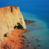 Explore Iran in Qeshm & Kish Island- 10 days